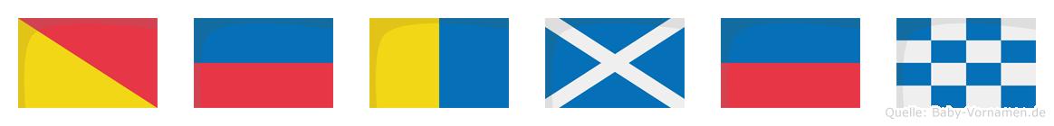 Ökmen im Flaggenalphabet