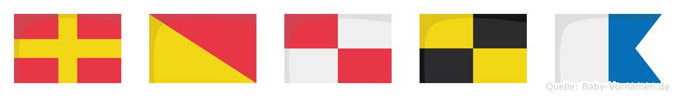 Roula im Flaggenalphabet