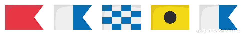Bania im Flaggenalphabet
