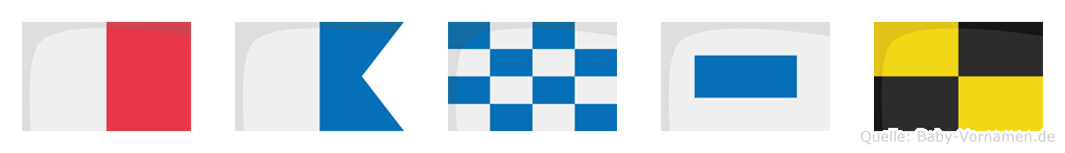 Hansl im Flaggenalphabet