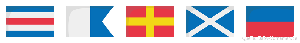 Carme im Flaggenalphabet