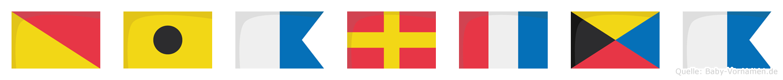 Oiartza im Flaggenalphabet