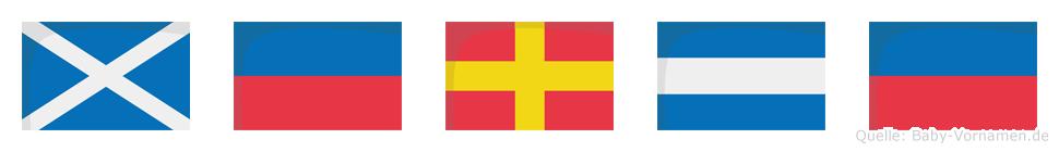 Merje im Flaggenalphabet