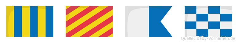 Gyan im Flaggenalphabet