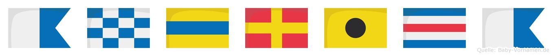 Andrica im Flaggenalphabet