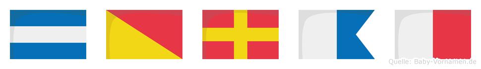 Jorah im Flaggenalphabet