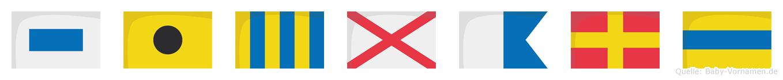 Sigvard im Flaggenalphabet