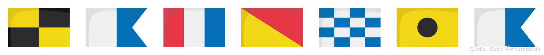 Latonia im Flaggenalphabet