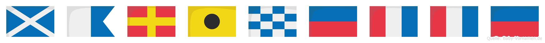Marinette im Flaggenalphabet