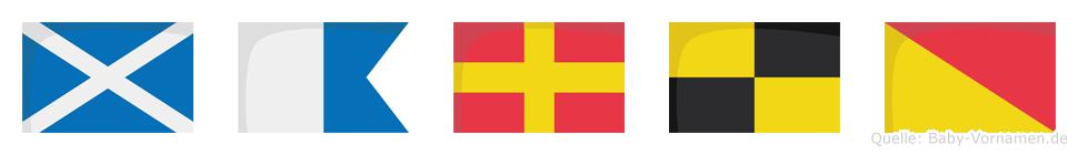 Marlo im Flaggenalphabet