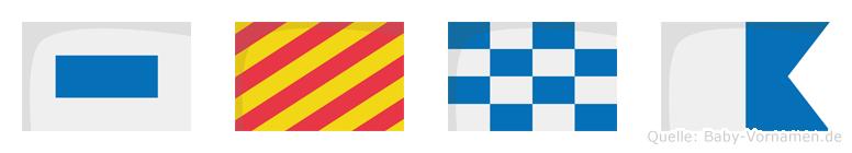 Syna im Flaggenalphabet