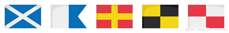 Marlu im Flaggenalphabet