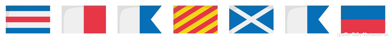 Chaymae im Flaggenalphabet