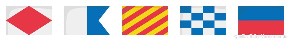 Fayne im Flaggenalphabet
