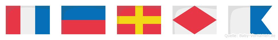 Terfa im Flaggenalphabet