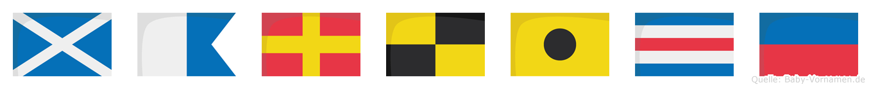 Marlice im Flaggenalphabet
