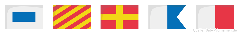 Syrah im Flaggenalphabet