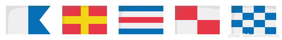 Arcun im Flaggenalphabet