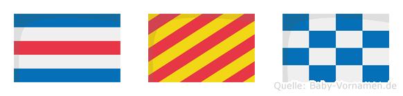 Cyn im Flaggenalphabet