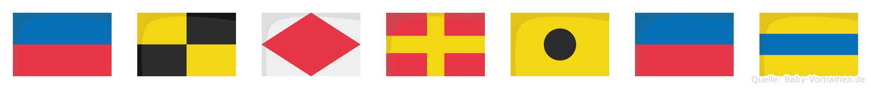 Elfried im Flaggenalphabet