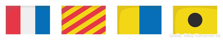 Tyki im Flaggenalphabet
