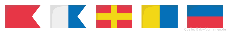 Barke im Flaggenalphabet