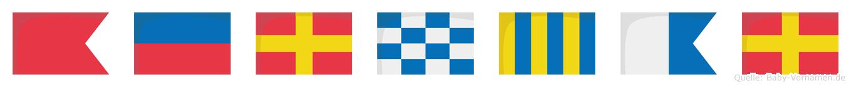 Berngar im Flaggenalphabet