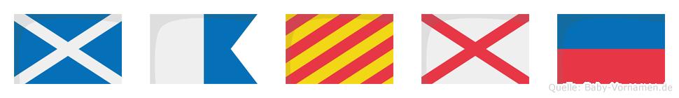 Mayve im Flaggenalphabet