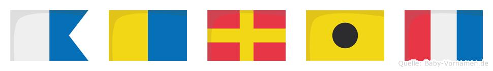 Akrit im Flaggenalphabet