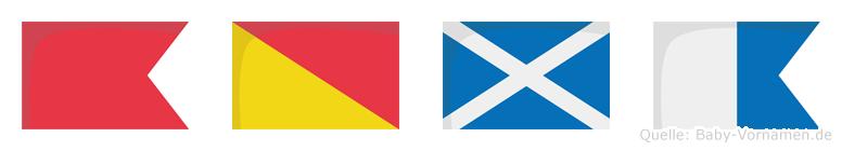 Boma im Flaggenalphabet