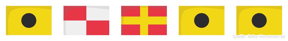 Iurii im Flaggenalphabet