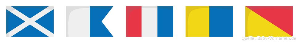 Matko im Flaggenalphabet