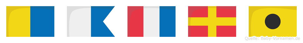Katri im Flaggenalphabet