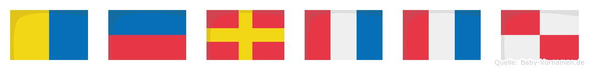 Kerttu im Flaggenalphabet