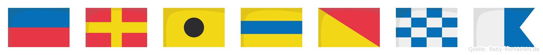 Eridona im Flaggenalphabet