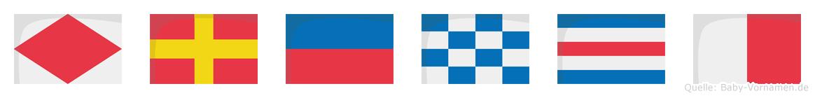 French im Flaggenalphabet