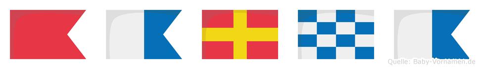 Barna im Flaggenalphabet