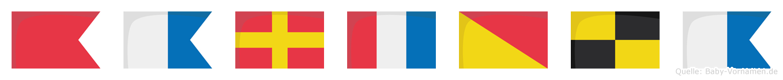 Bartola im Flaggenalphabet