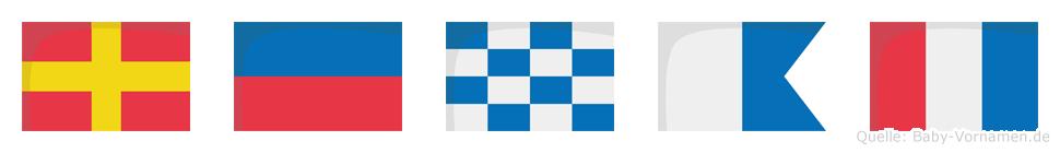 Renat im Flaggenalphabet