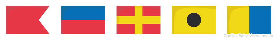 Berik im Flaggenalphabet