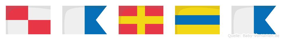 Uarda im Flaggenalphabet