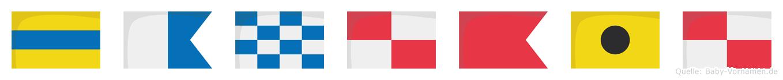 Danubiu im Flaggenalphabet