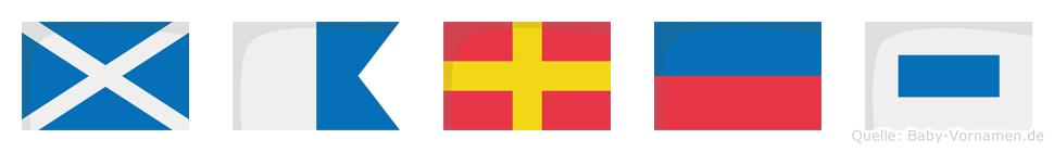 Mares im Flaggenalphabet