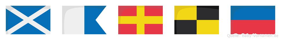 Marle im Flaggenalphabet