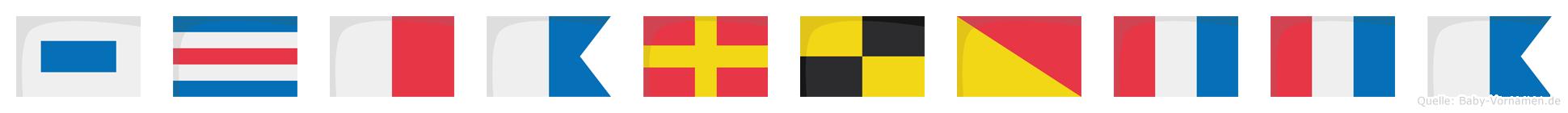 Scharlotta im Flaggenalphabet