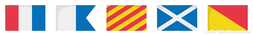 Taymo im Flaggenalphabet