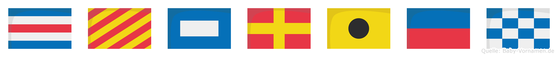 Cyprien im Flaggenalphabet