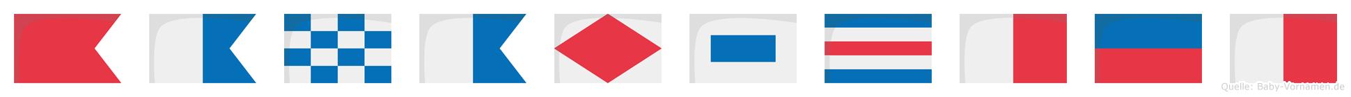 Banafscheh im Flaggenalphabet