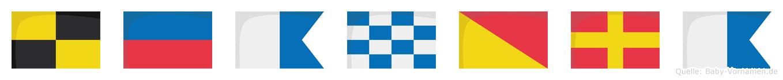 Leanora im Flaggenalphabet