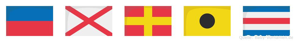 Evric im Flaggenalphabet
